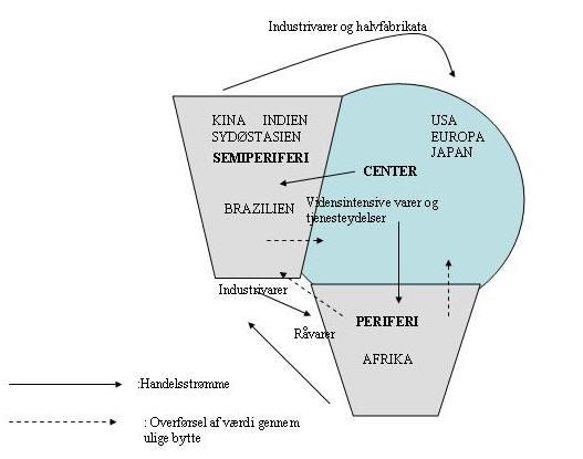 planøkonomi og markedsøkonomi